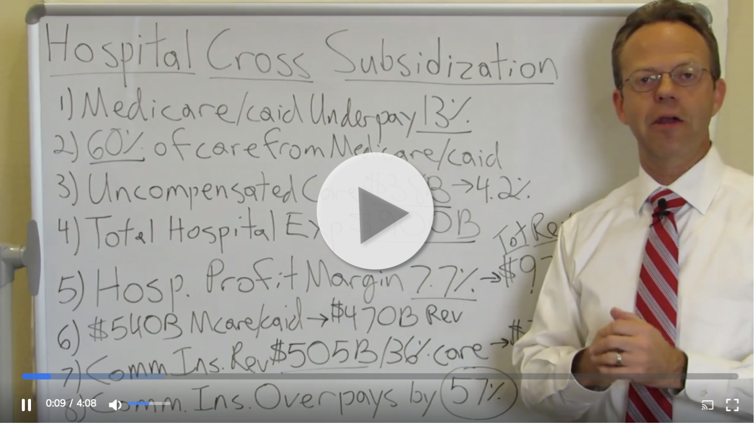 Hospital cross subsidization