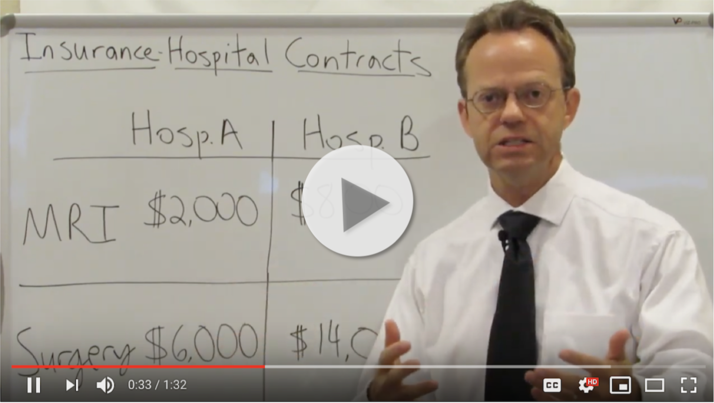 Insurance and Hospital Contracts